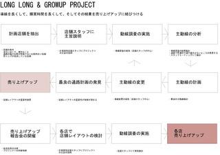 long long project.jpg